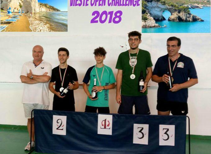 Partenza sprint per Lacitignola e Oliva al Torneo Open di Vieste